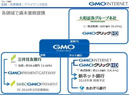 做外汇交易的你,竟然不知道GMO?资讯生活